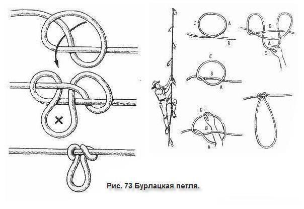 Как вязать петли на тросе