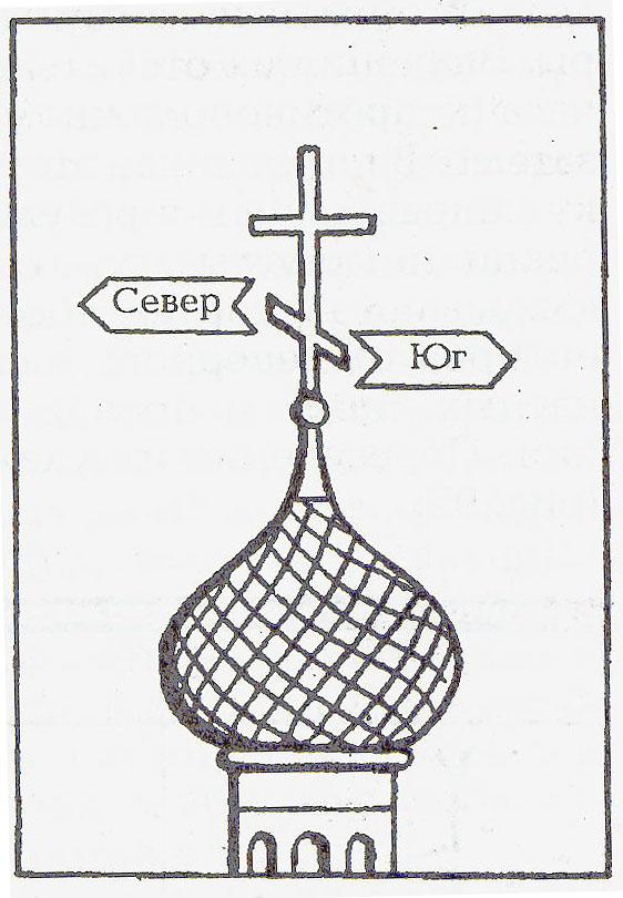 ориентирование по православному кресту