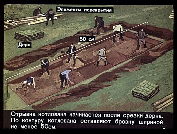 укрытие от радиации строим сами