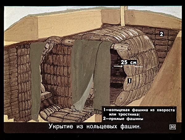 убежище от радиации вход