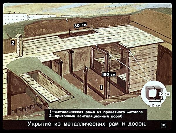 убежище радиация