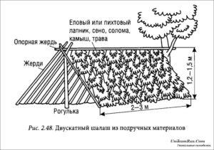комбинированный двускатный шалаш