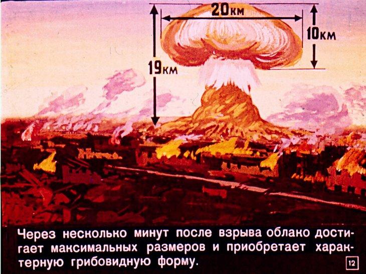 ядерный гриб рисунок