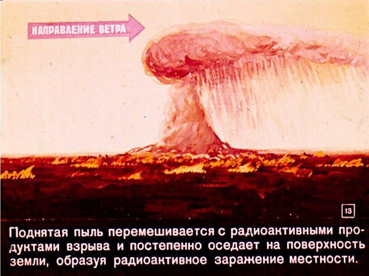 загрязнение радиацией зоны поражения