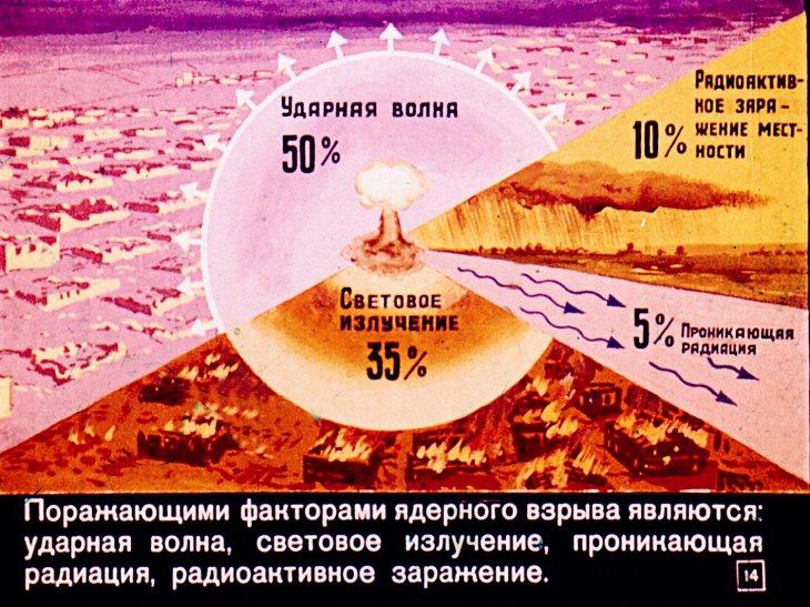 виды поражения от ядерного взрыва