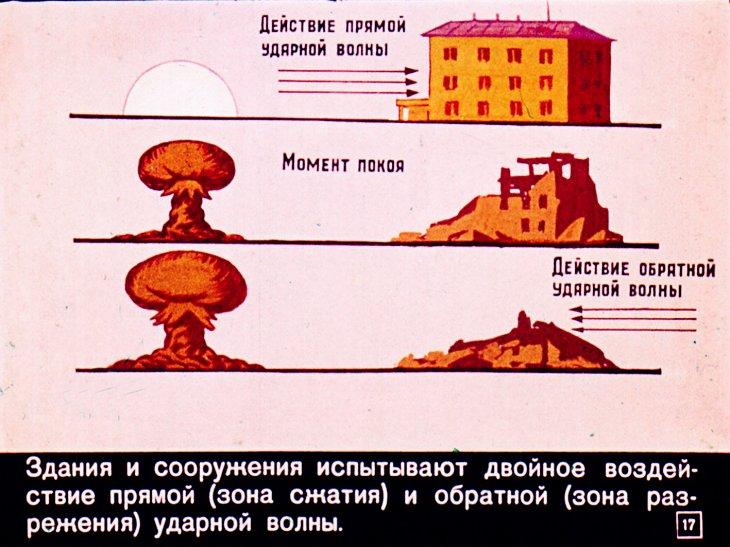обратная ударная волна от ядерного взрыва