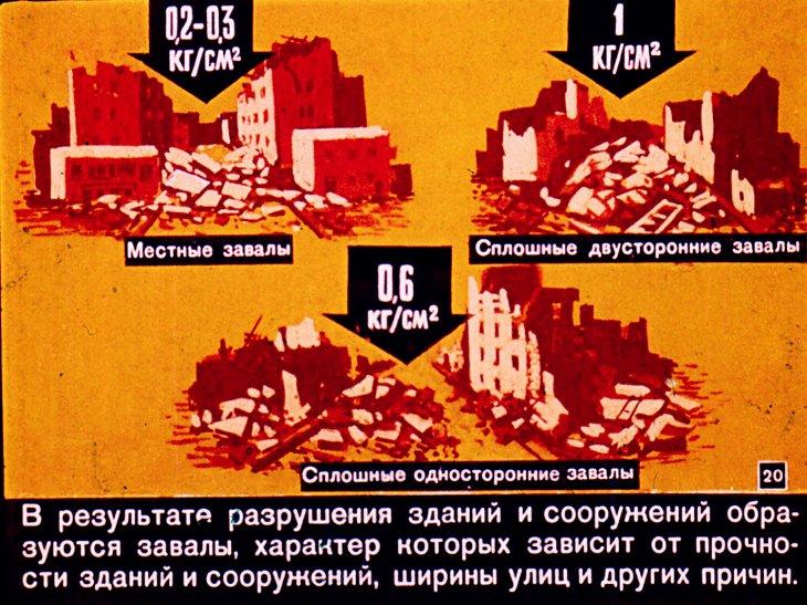 разрушения при ядерном взрыве диафильм