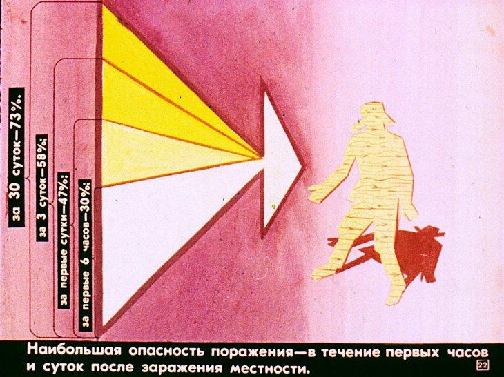 время и радиация