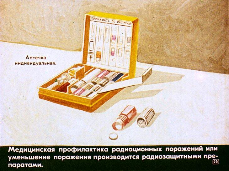 личная аптечка от радиации