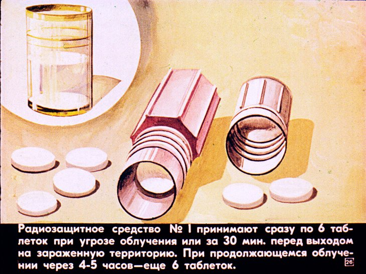таблетки от радиации