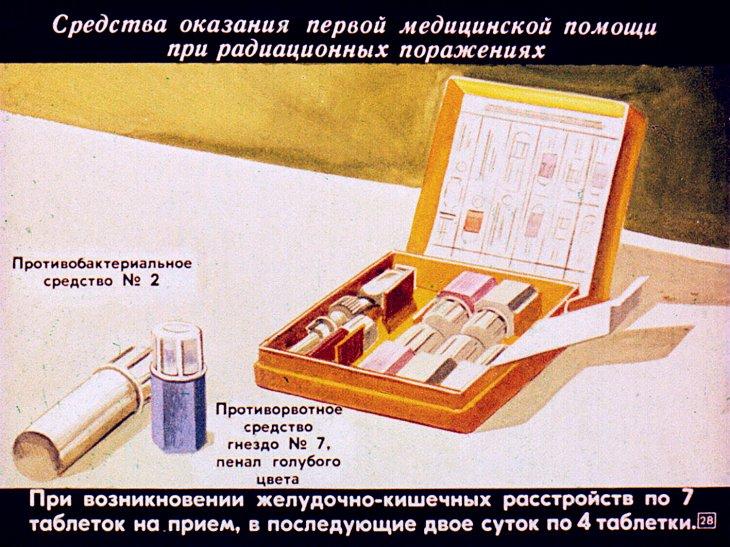 аптечка в борьбе с радиацией