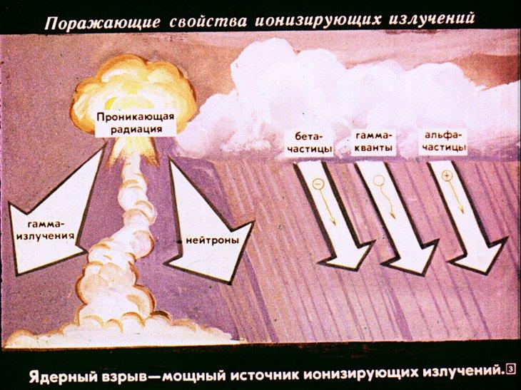 радиация борьба