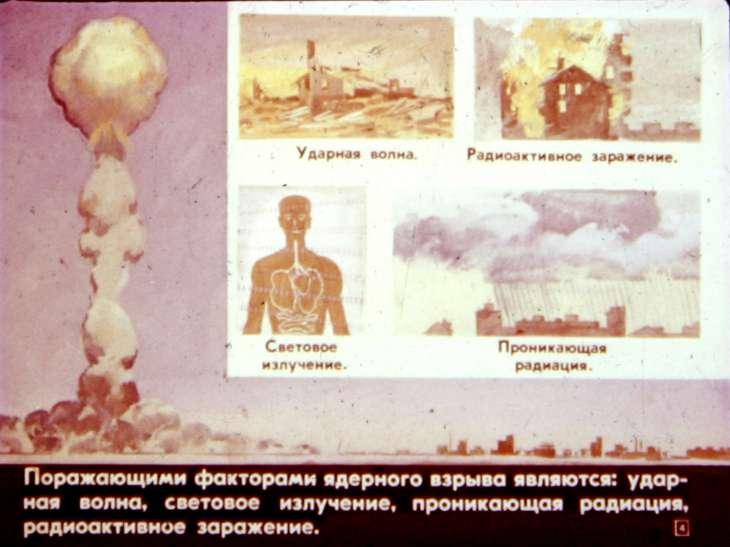 фактиры ядерное оружие