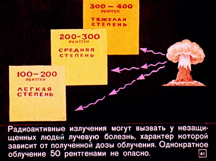 степень лучевой болезни зависит от получиной радиактивной дозы