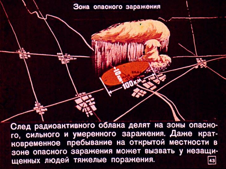радиация опасная зона радиус