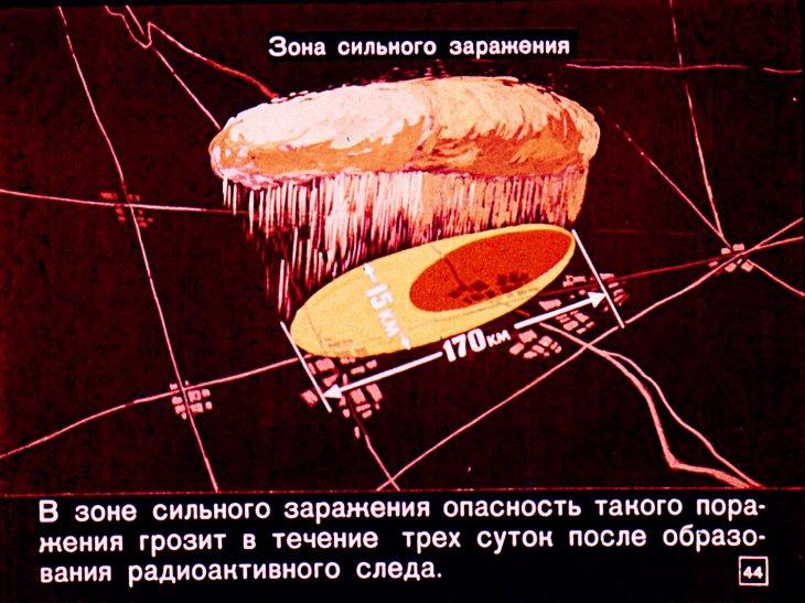 сильное заражение при радиации