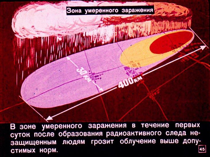 умеренное заражение при ядерном взрыве