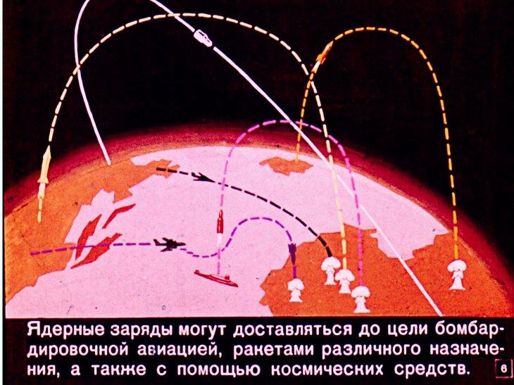 методы доставки ядерного оружия