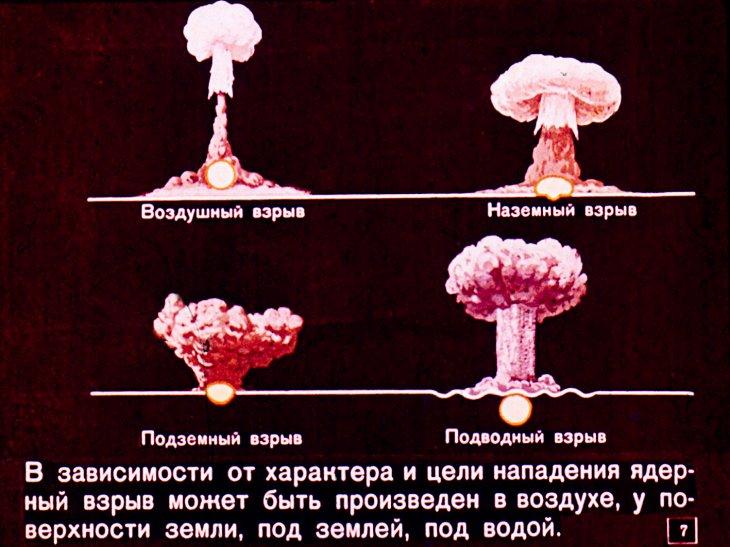 какие взрывы бывают, ядерный взрыв