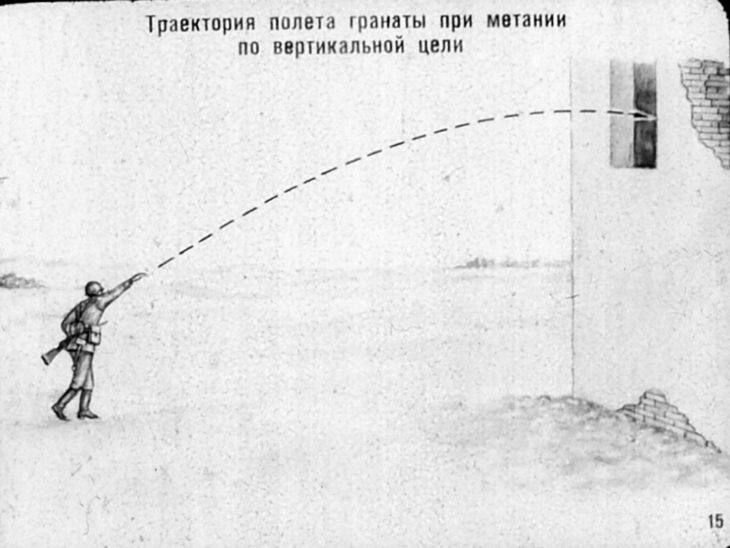 траектория полета гранаты в окно