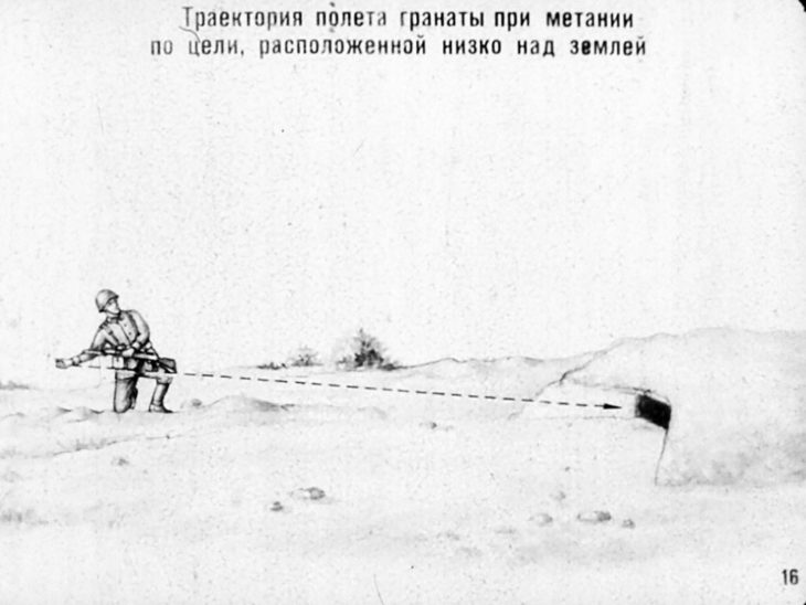 начальная военная подготовака гранаты метание