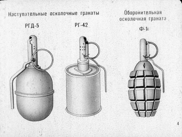 виды ручных гранат