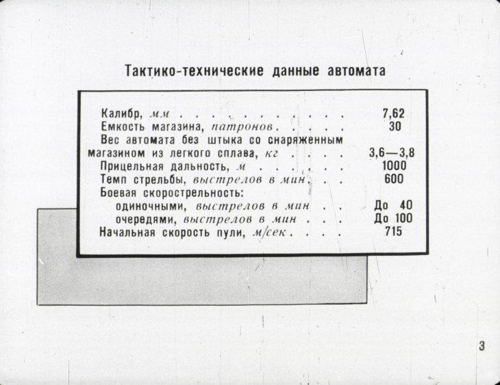 характеристики автомата калашникова