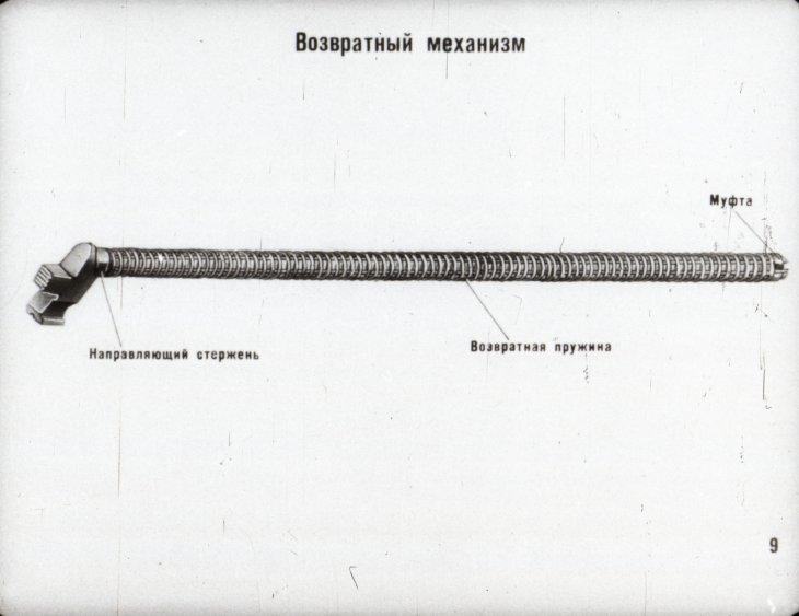 название элементов автомата калашникова